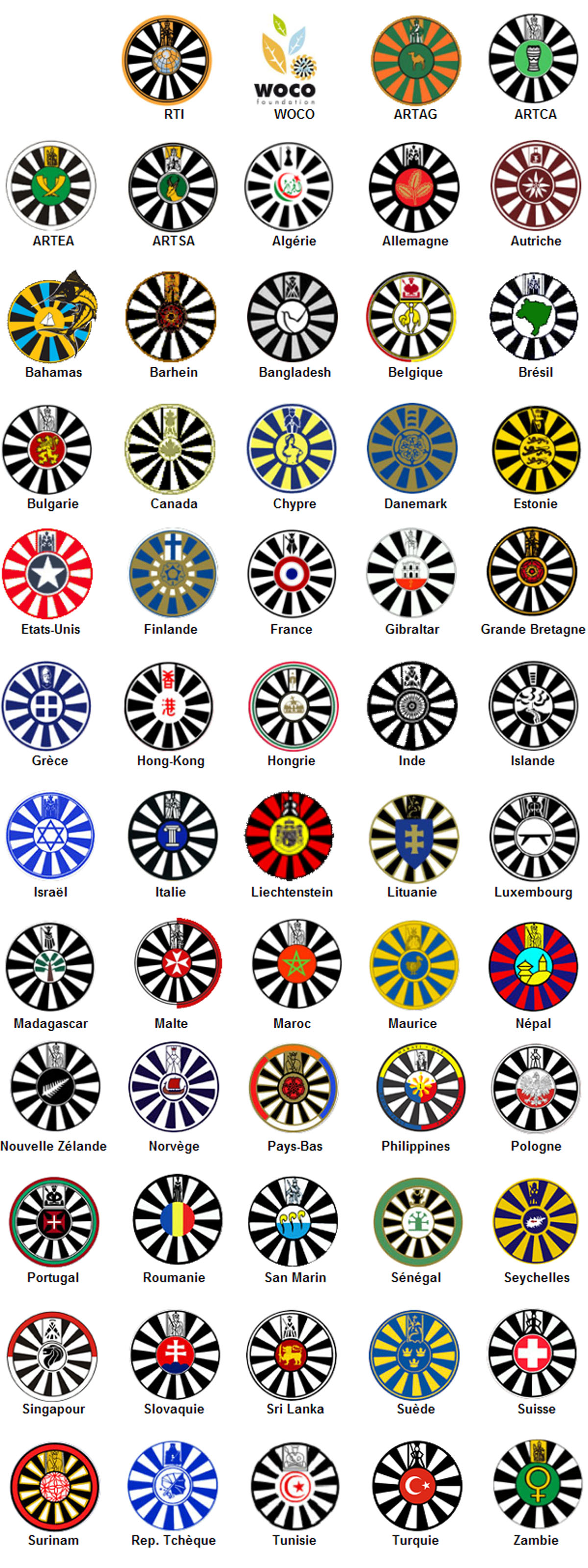 Tous les logos RTI